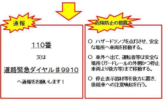 落下物にご注意!110番もしくは#9910への通報を!/大阪府警本部